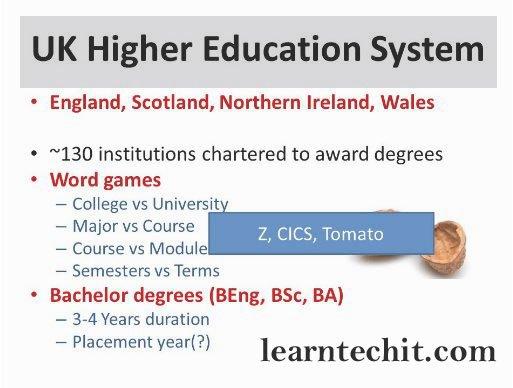 UK higher education system