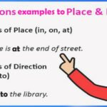 Prepositions | Definition & Types with Examples and Use