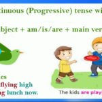 Present continuous Tense with examples and definition