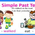 Simple Past Tense with examples and definition