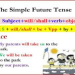 Simple Future Tense With Examples
