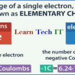 Charge of electron and Mass of Electron