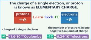 coulombs to electrons