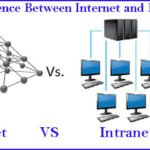 Difference between Internet and Intranet with Comparison Chart details