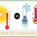 What is the Difference between Heat and Temperature