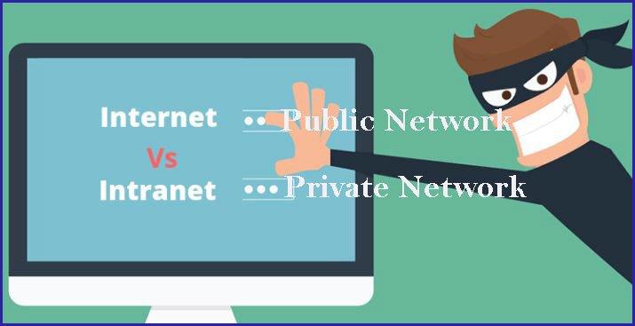 Internet VS Intranet