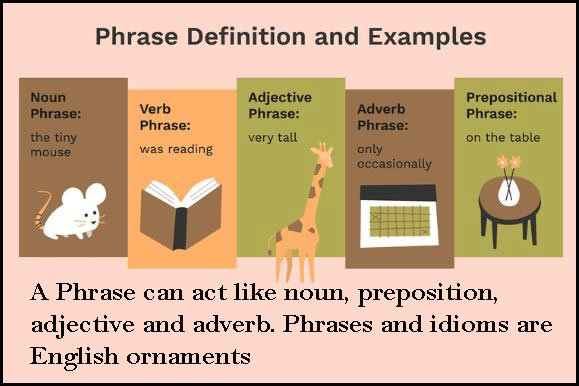 Types of phrases with examples