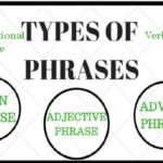 Types of phrase with examples