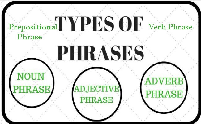 Types of phrase