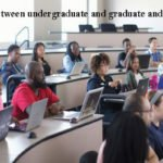 What is the Difference Between Undergraduate and postgraduate and Graduate