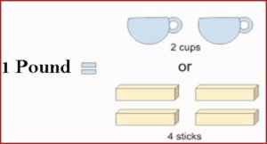 how many cups in a pound