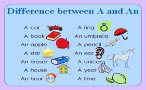 A vs An