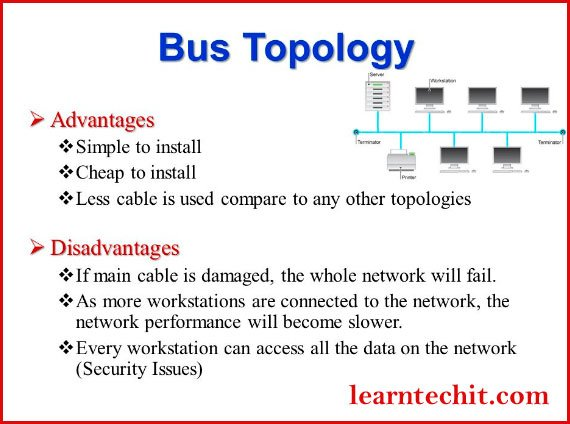 advantages and disadvantages of Bus topology