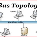 Bus Topology definition with advantages and disadvantages