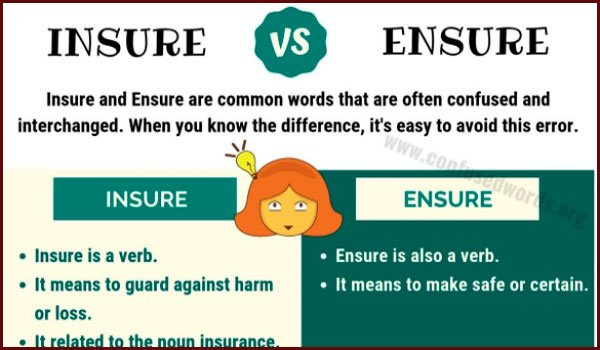 Difference between insure and ensure