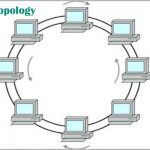 Ring Topology Definition With Advantages And Disadvantages