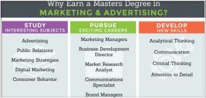 Online Master's Degree