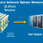Intel Optane Memory VS SSD (Solid State Drive)